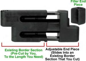 plastic border end kit